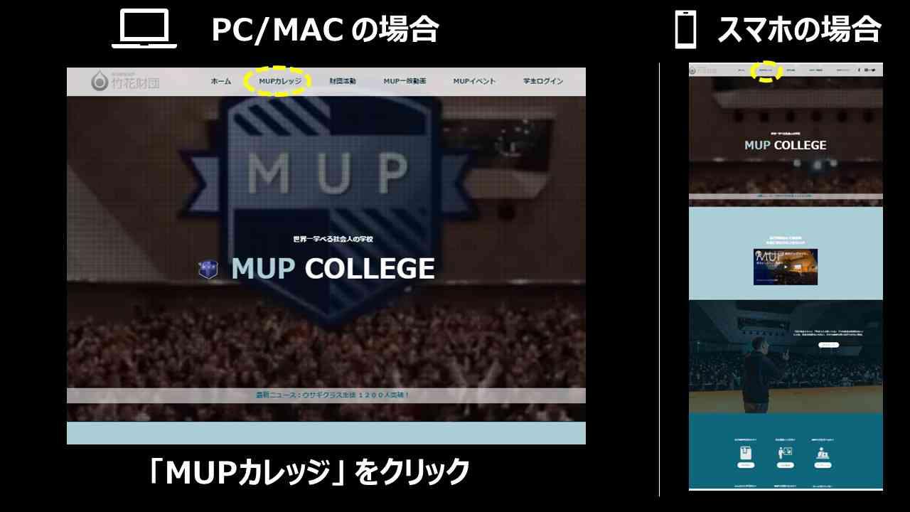 サイト上部にある「MUPカレッジ」をクリック